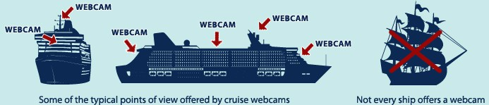Cruise Webcam Info